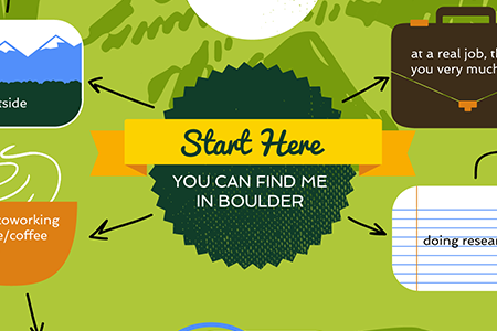 Boulder_Life_Infographic_featured